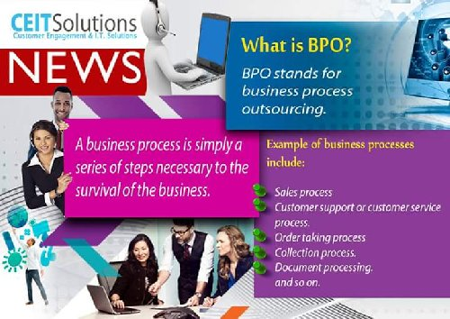 Free BPO Training And Job Placement