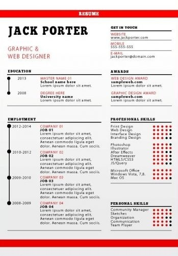 Stand Out From The Crowd With Top Notch Resumes