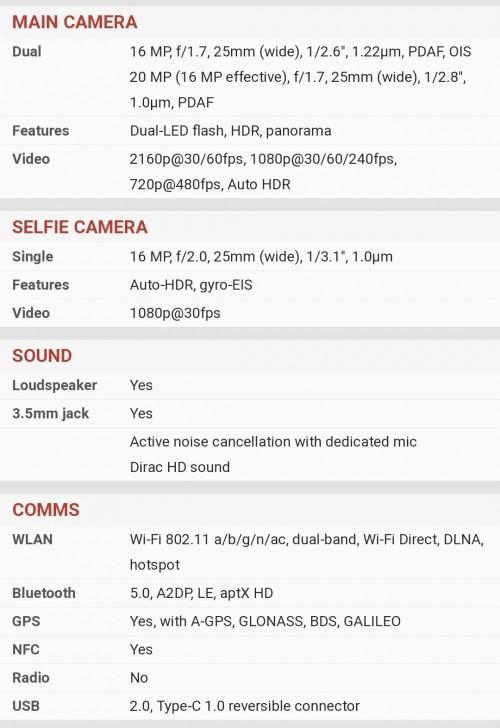 Like New OnePlus 6