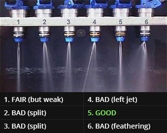 Comprehensive Injector CLEANING And TESTING
