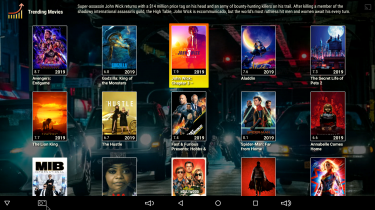 Android Box And Programming