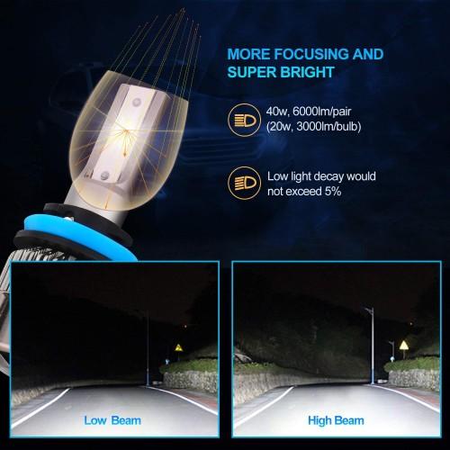 L.E.D Bulbs For Your Head & Bumper Lights