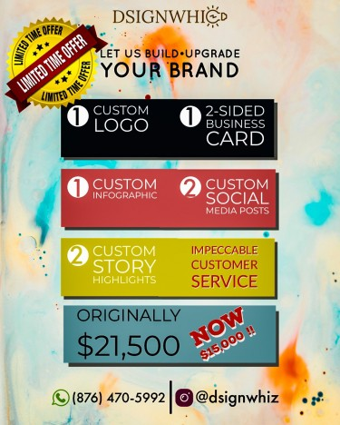 Branding Contents For Your Business