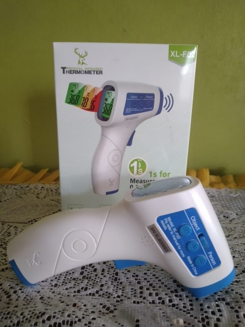 Infrared Thermometer Guns