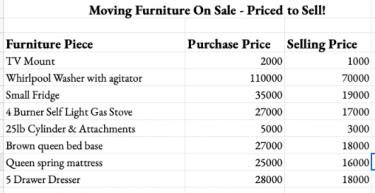Moving Sale- Fridge, Stove, Washer Etc