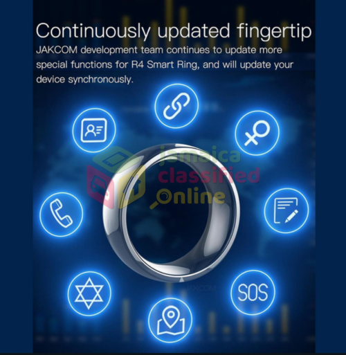 NFC Smart Ring ..37 Available Get Your